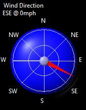 Current Wind Direction